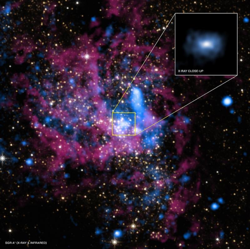 il buco nero galattico nei raggi X