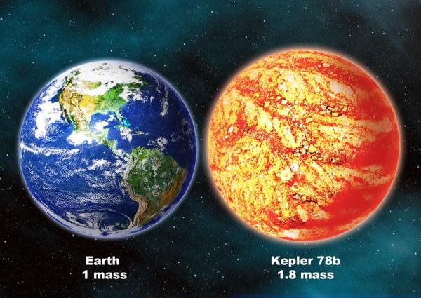 Kepler-78b e la Terra