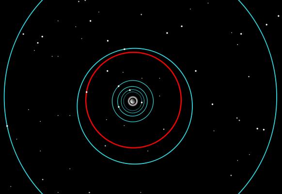 orbita Titano