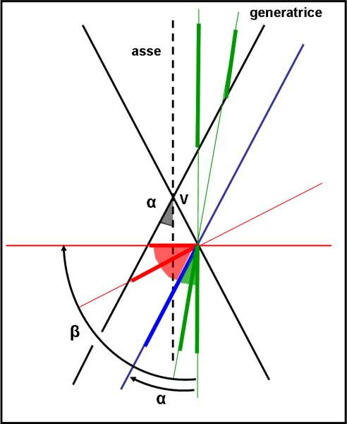 fig.44