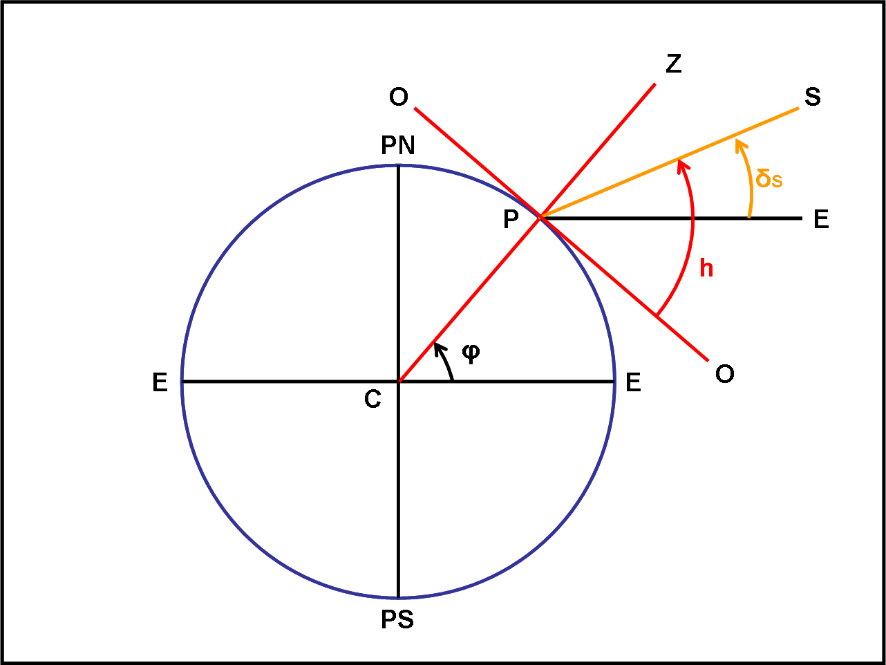 fig.1