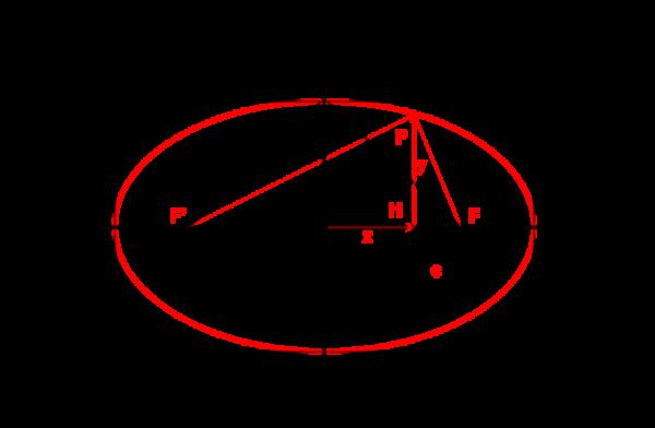 Figura 43