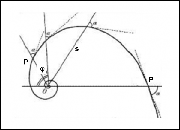 fig.63