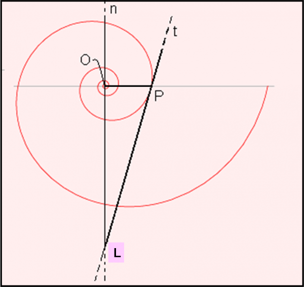 fig.65