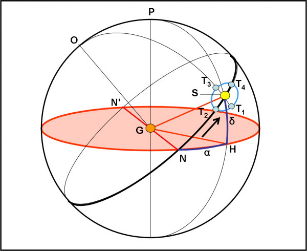 fig.28