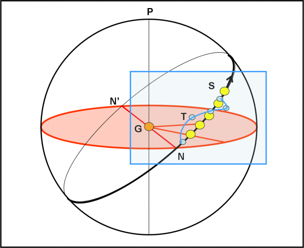fig.29