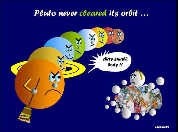 perché Plutone non è un pianeta