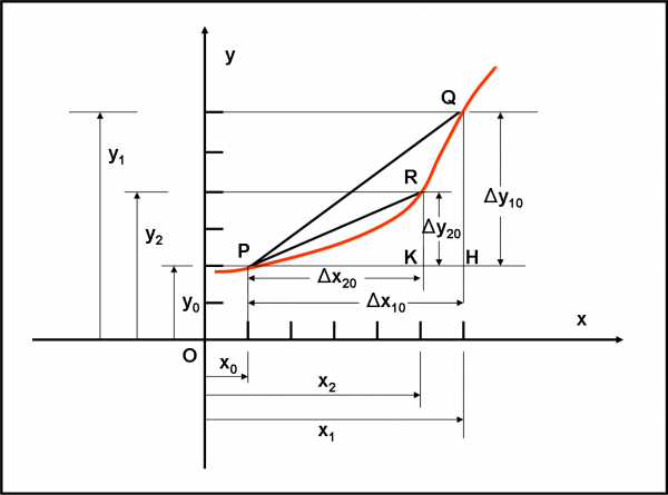 fig.73