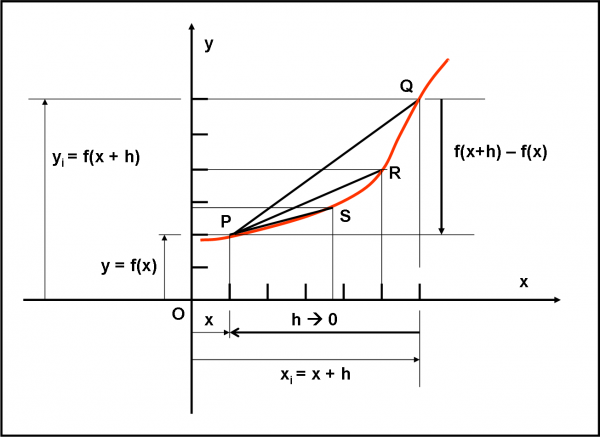 fig.75