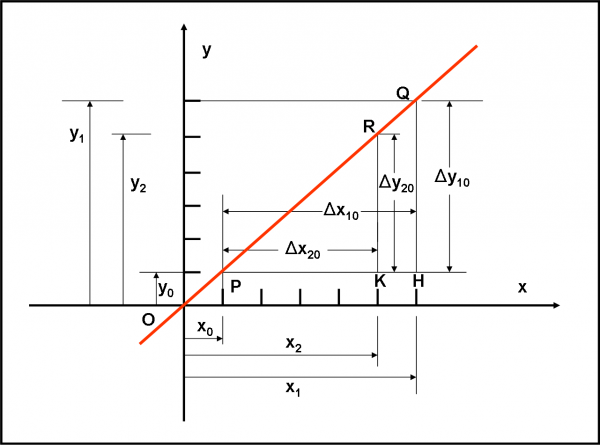 Fig.74