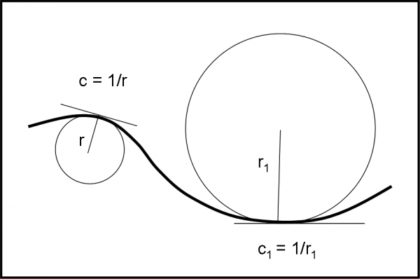 fig.79