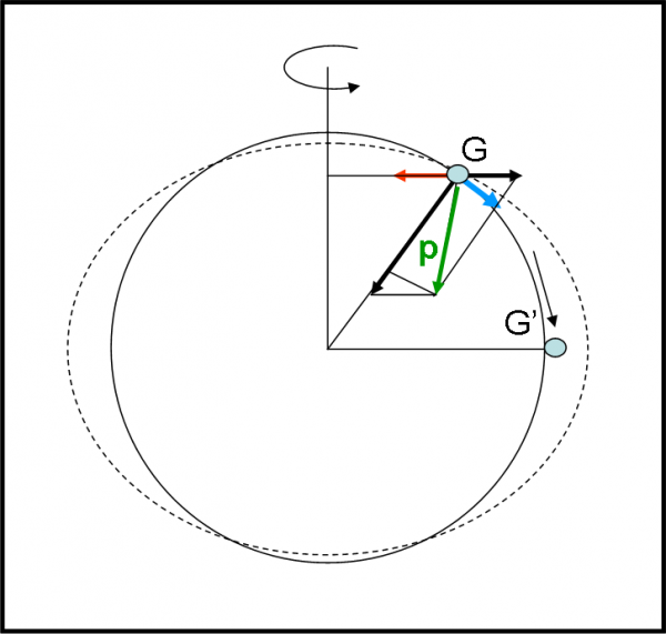 fig.20