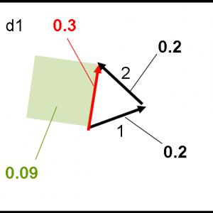 Figura 10