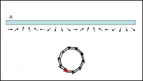 Figura 21