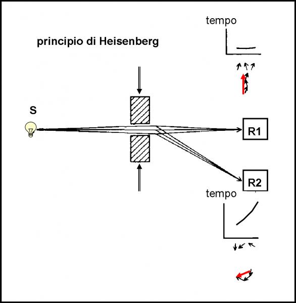 Figura 32