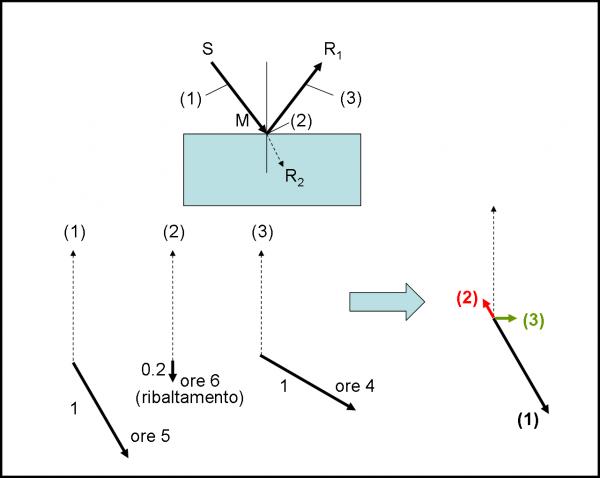 Figura 36