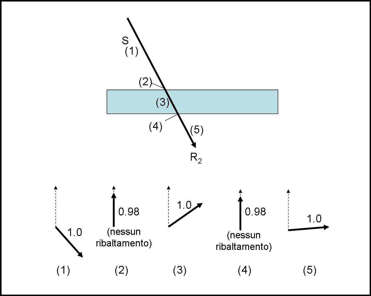 Figura 39