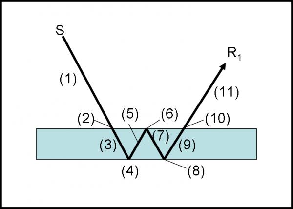 Figura 42