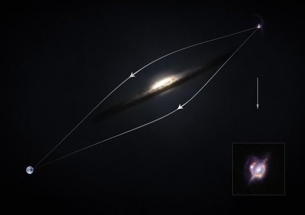 Uno schema, visto lateralmente, di come agisce la lente gravitazionale. Fonte: ESO/M. Kornmesser