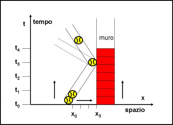 Figura 48