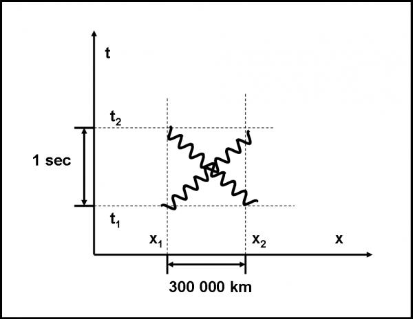 Figura 49