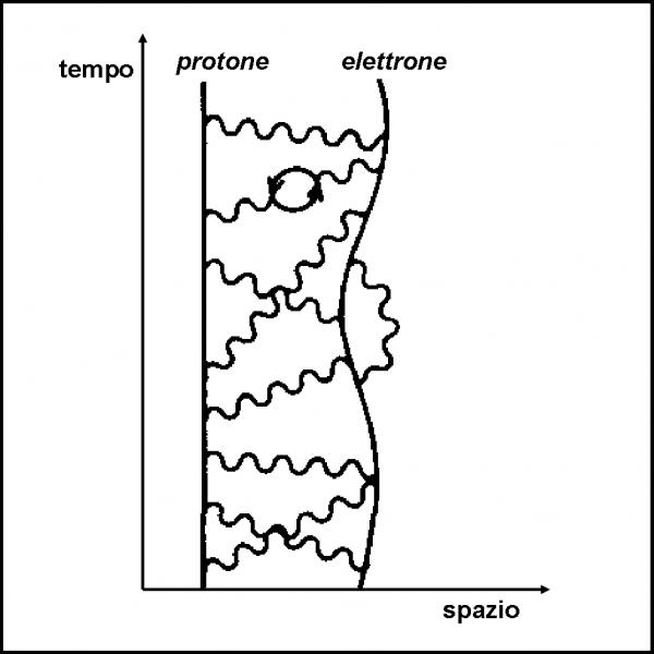 Figura 60