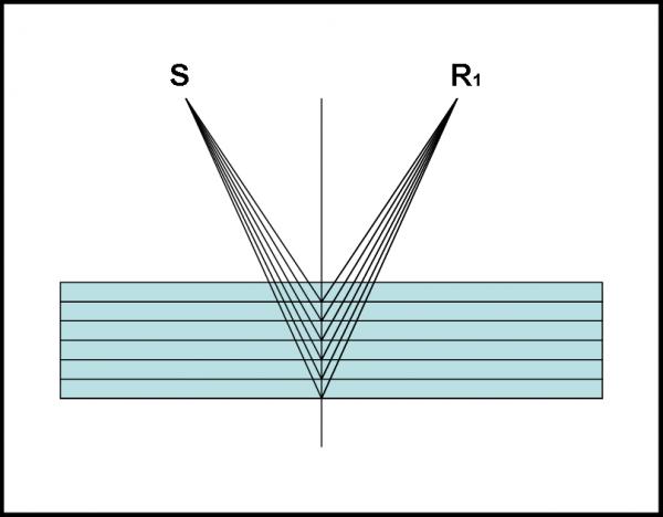 Figura 63bis
