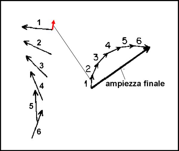 Figura 64