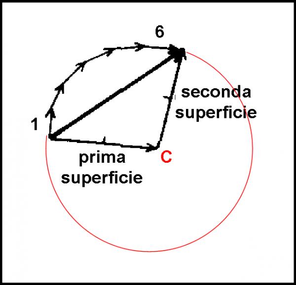 Figura 65
