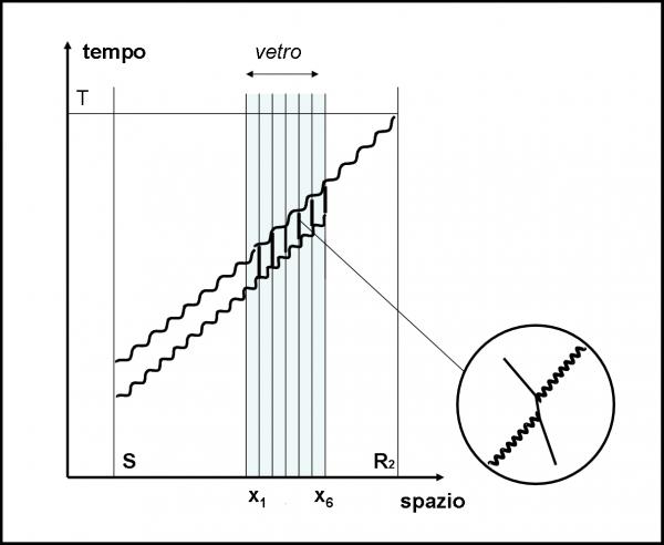 Figura 66