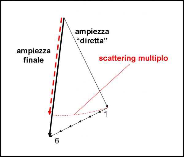 Figura 67