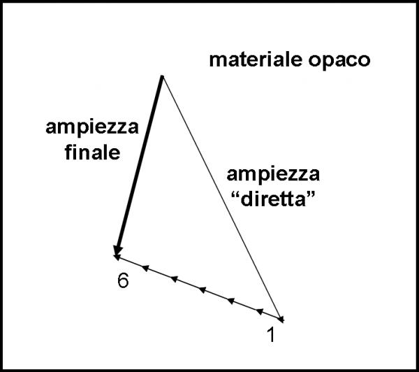 Figura 68