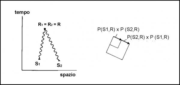 Figura 70