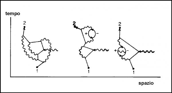 Figura 75