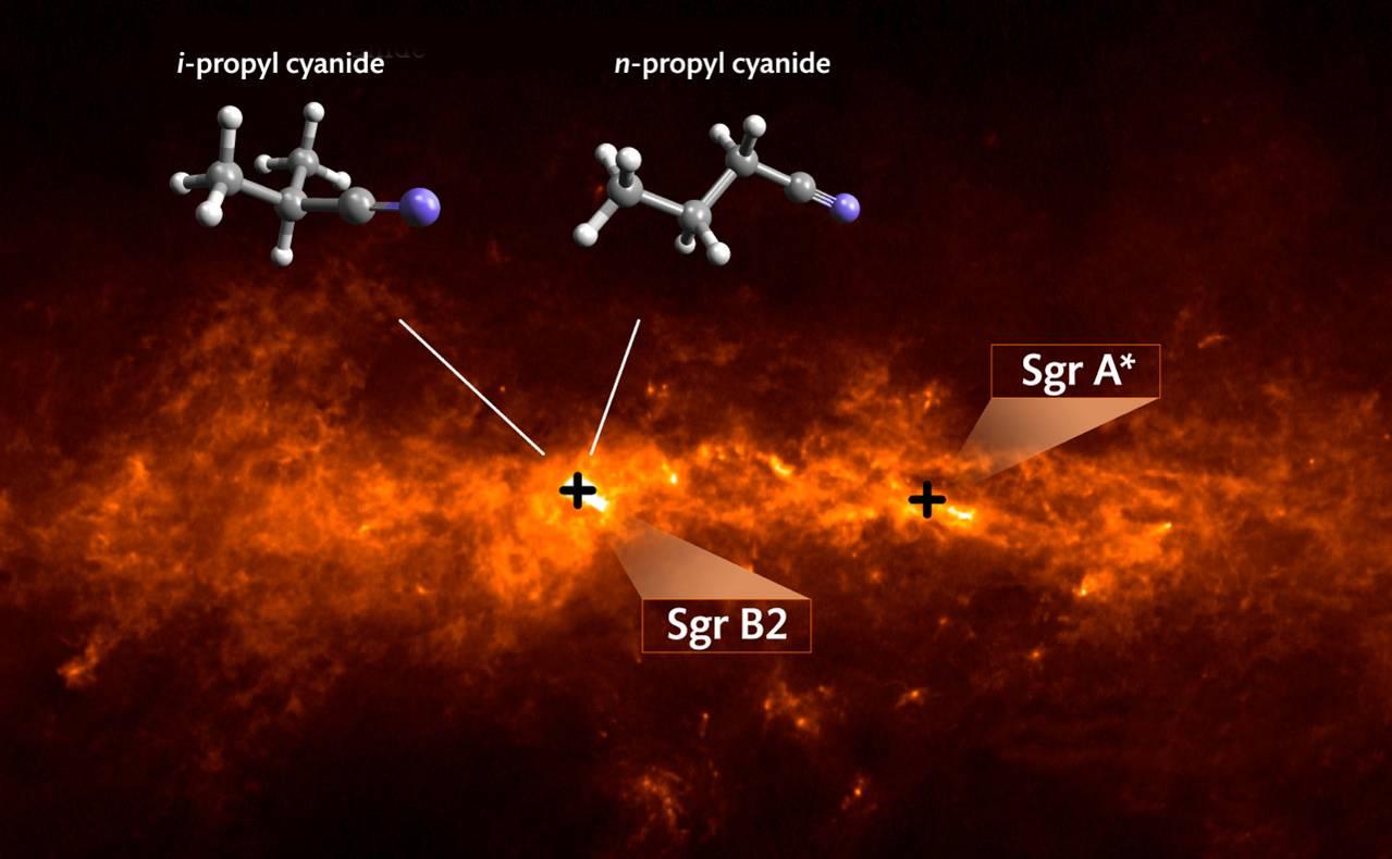 Le molecule organiche di isopropil cianuro (i-C3H7CN) e di normale propil cianuro non ramificato (n-C3H7CN) sono state troavte nella regione Sgr B2, a soli 300 anni luce dal centro della nostra galassia, chiamato Sgr A*, luogo dove si trova il gigantesco buco nero centrale. Fonte  MPIfR/A. Weiß, University of Cologne/M. Koerber, MPIfR/A. Belloche.