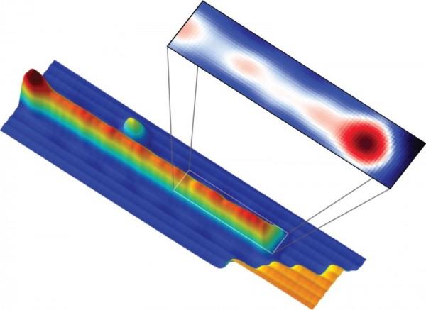 Attraverso un microscopio a tunnel si è analizzata la struttura di un filamento composto da singoli atomi di ferro disposti su una superficie di piombo. La parte ingrandita mostra la probabilità quantistica del filamento di contenere la particella di Majorana. Notate come questa è massima alla fine del filamento, proprio come previsto da anni e anni di studio e di calcoli. Fonte: Yazdani Lab, Princeton University