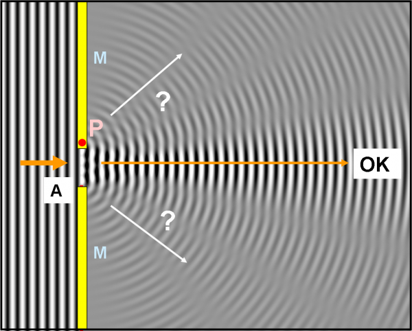 Figura 38