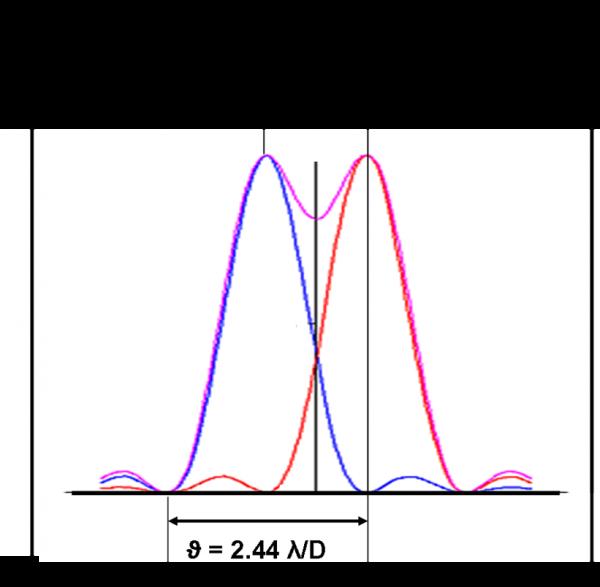 Figura 46