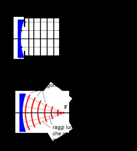 Figura 53