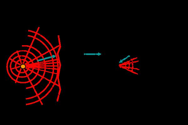 Figura 54