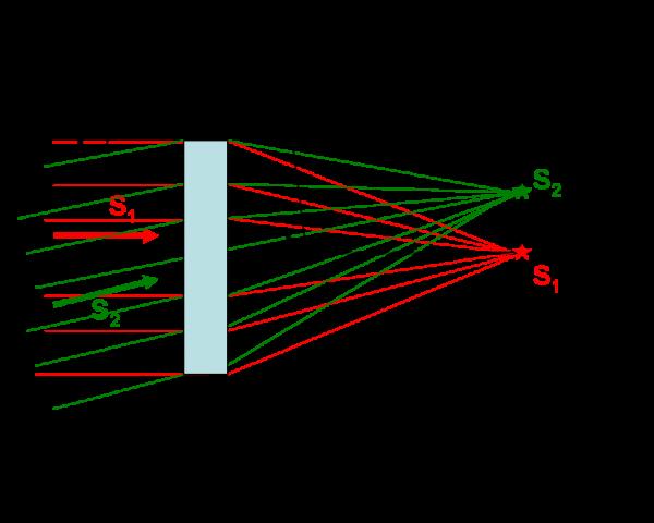 Figura 57