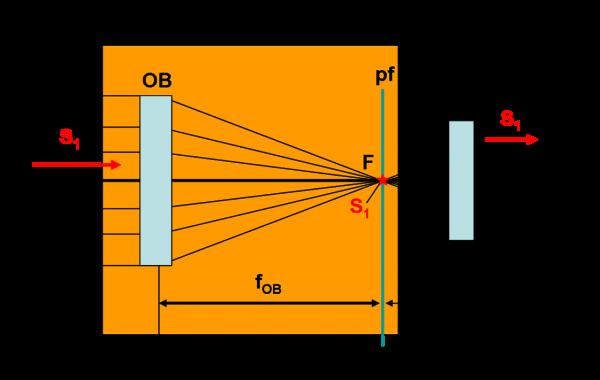 Figura 58