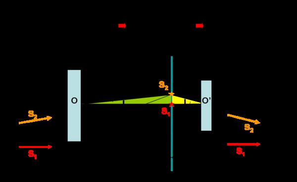 Figura 59