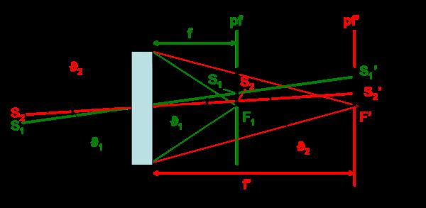 Figura 61