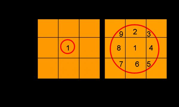 Figura 63