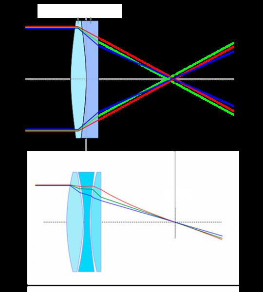 Figura 69