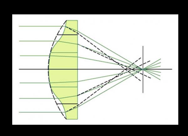Figura 71