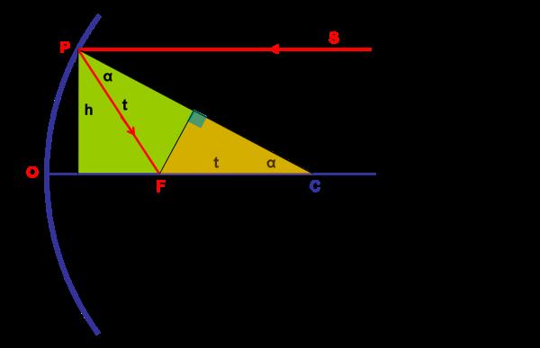 Figura 73