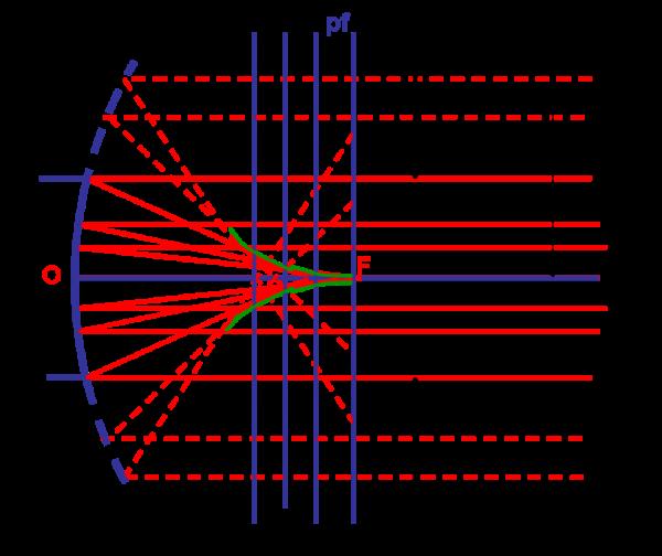 Figura 74