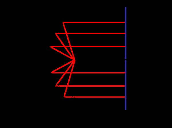 Figura 76